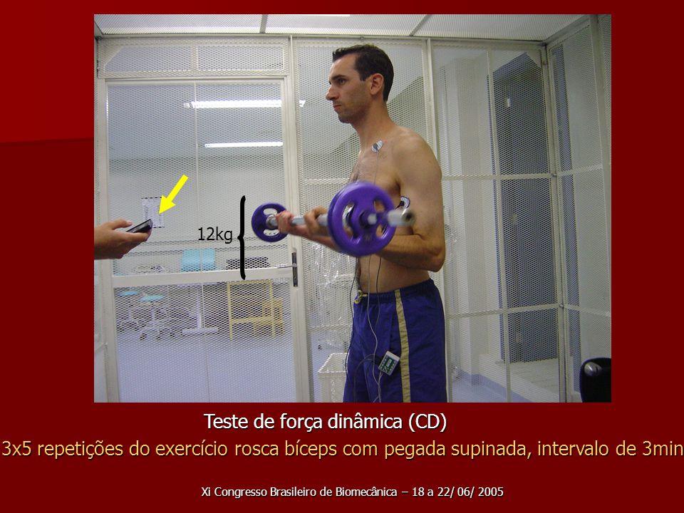 Teste de força dinâmica (CD)