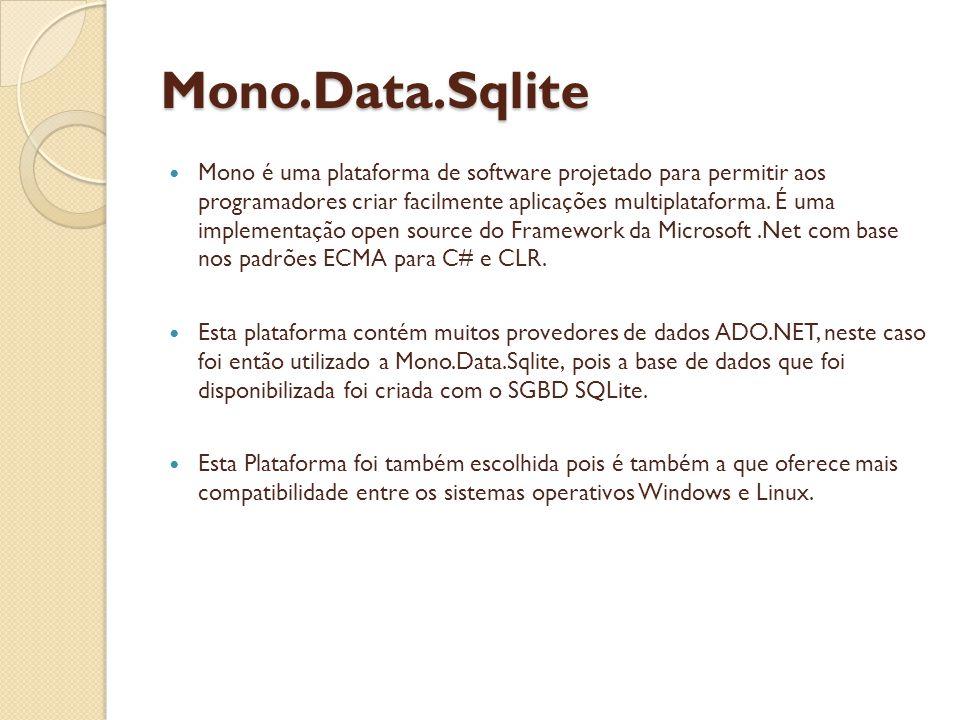 Mono.Data.Sqlite