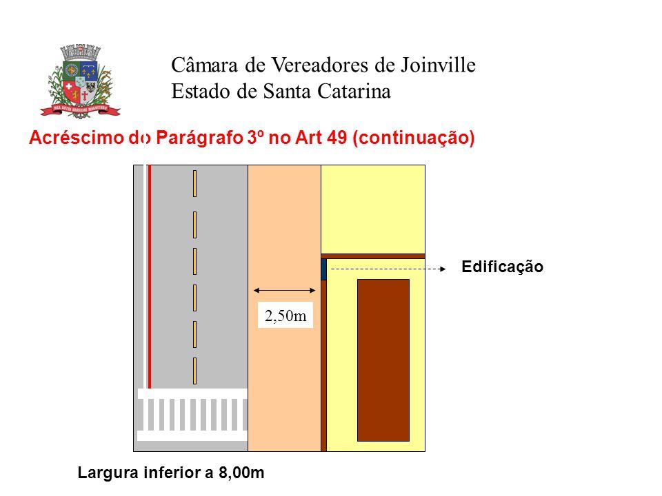 Câmara de Vereadores de Joinville Estado de Santa Catarina