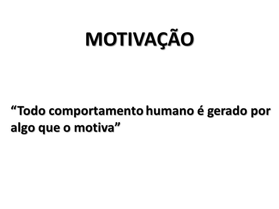 Todo comportamento humano é gerado por algo que o motiva