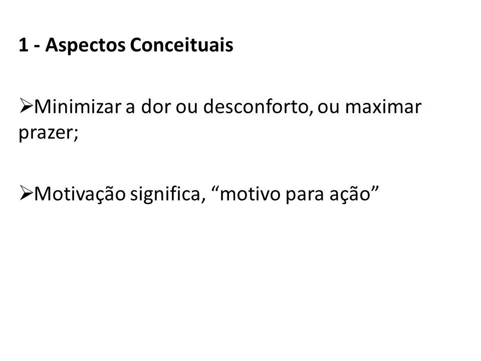 1 - Aspectos Conceituais