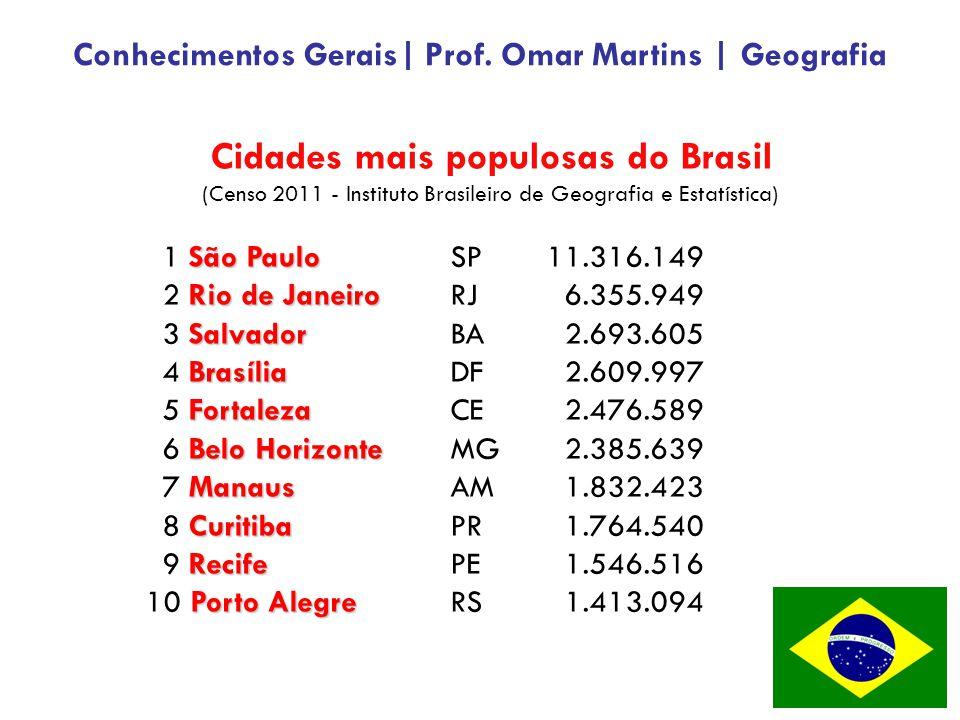 Cidades mais populosas do Brasil