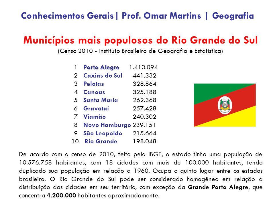 Municípios mais populosos do Rio Grande do Sul