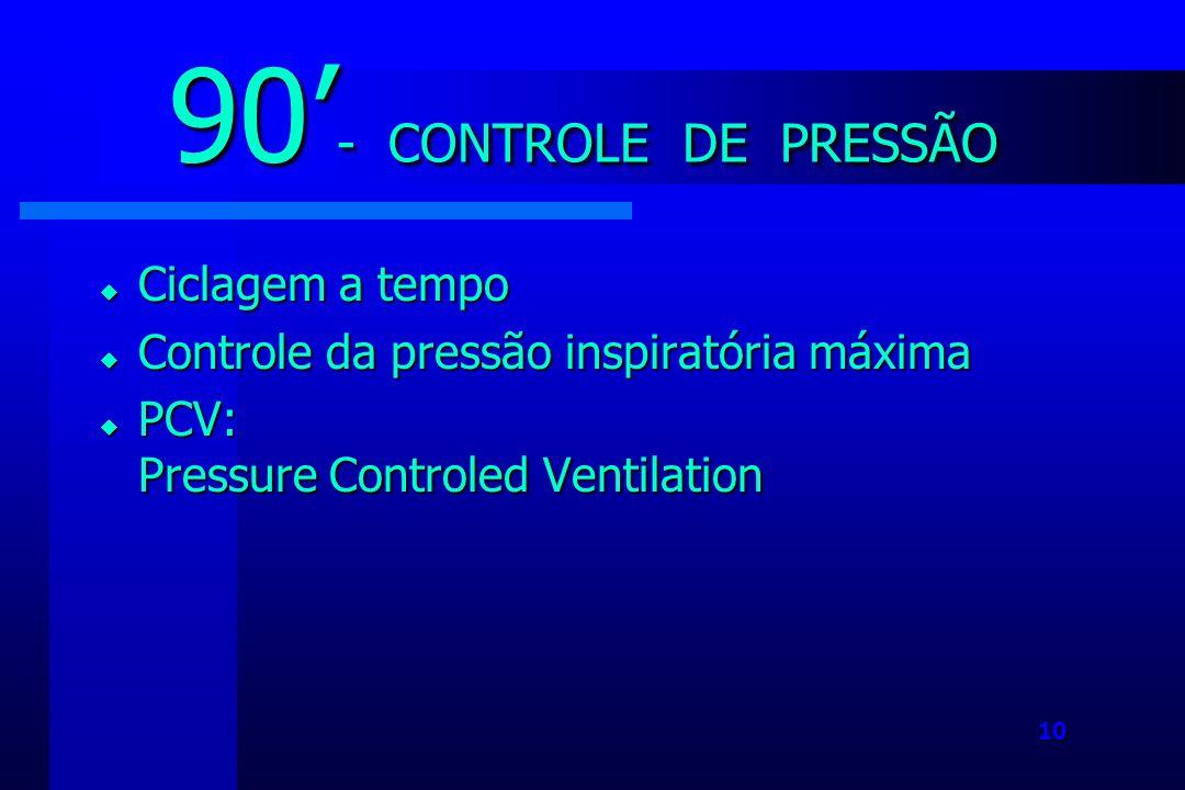 90'- CONTROLE DE PRESSÃO Ciclagem a tempo