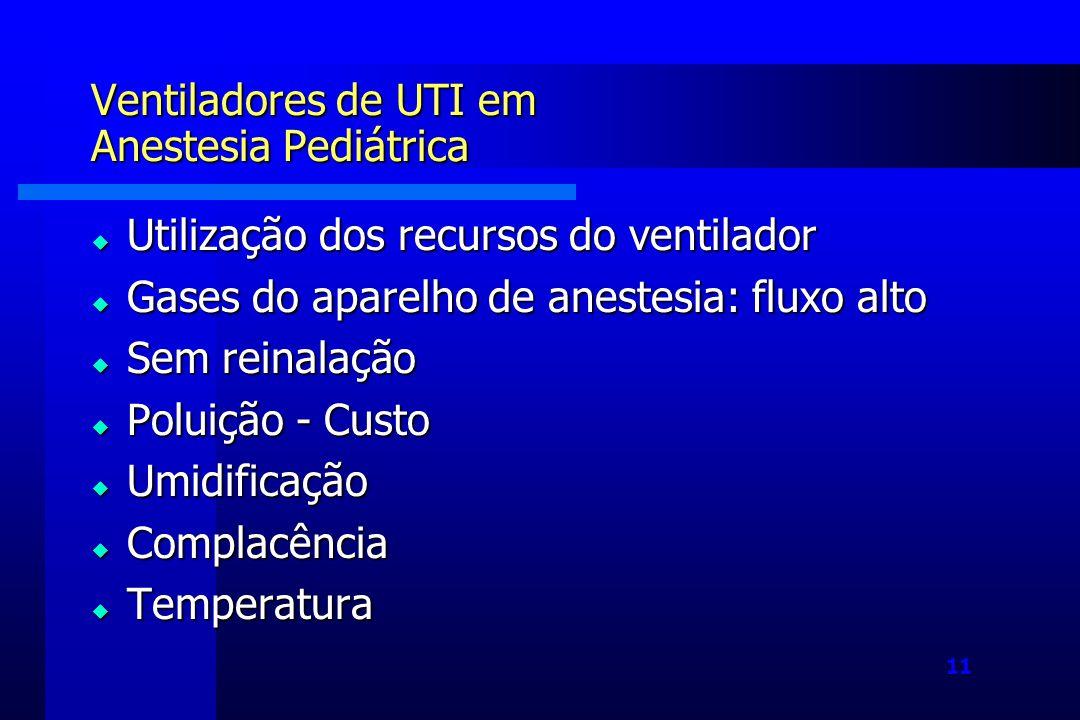 Ventiladores de UTI em Anestesia Pediátrica