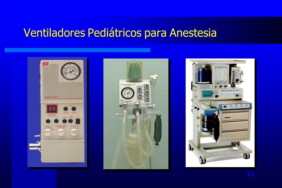 Ventiladores Pediátricos para Anestesia