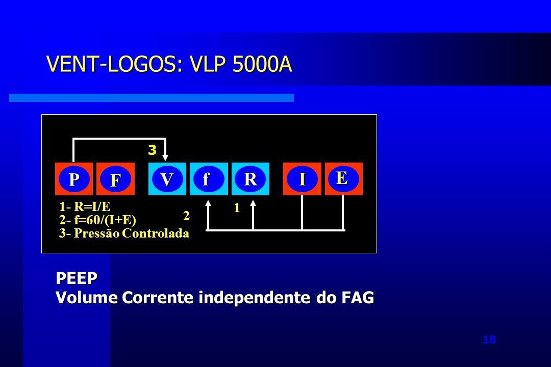 VENT-LOGOS: VLP 5000A P F V f R I E PEEP