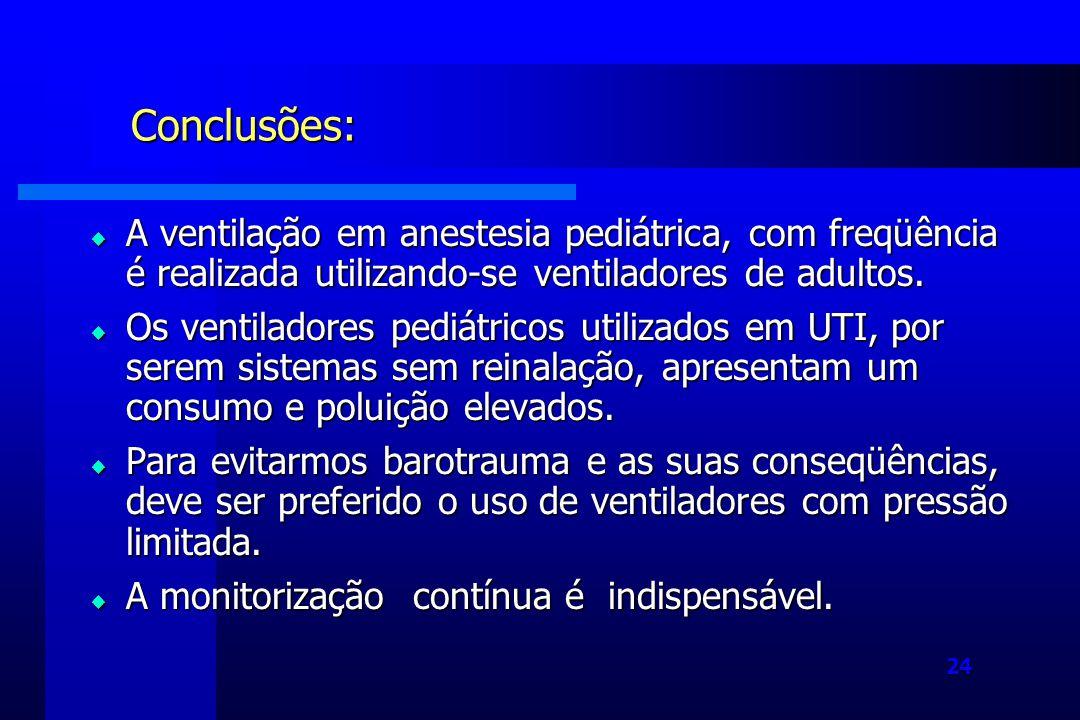Conclusões: A ventilação em anestesia pediátrica, com freqüência é realizada utilizando-se ventiladores de adultos.