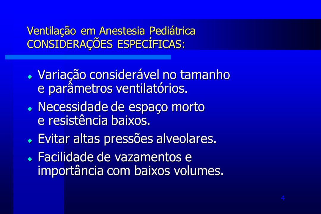 Ventilação em Anestesia Pediátrica CONSIDERAÇÕES ESPECÍFICAS: