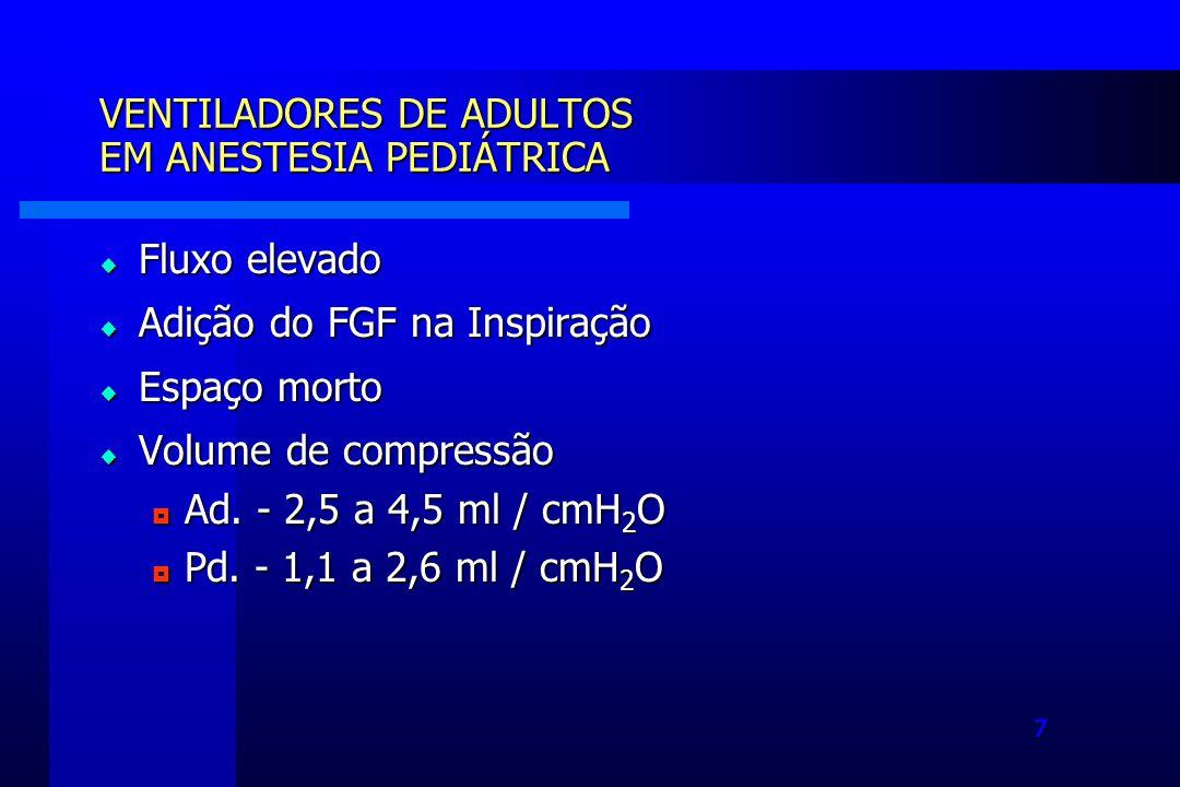 VENTILADORES DE ADULTOS EM ANESTESIA PEDIÁTRICA