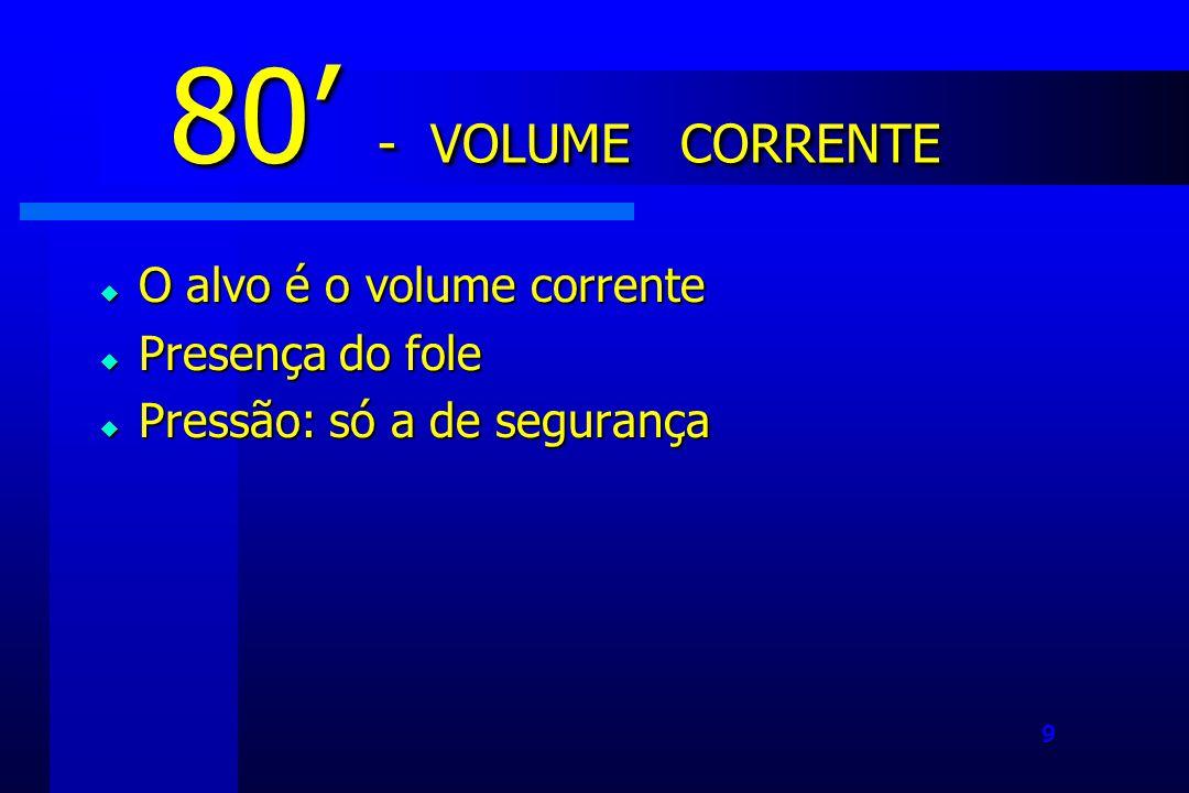 80' - VOLUME CORRENTE O alvo é o volume corrente Presença do fole