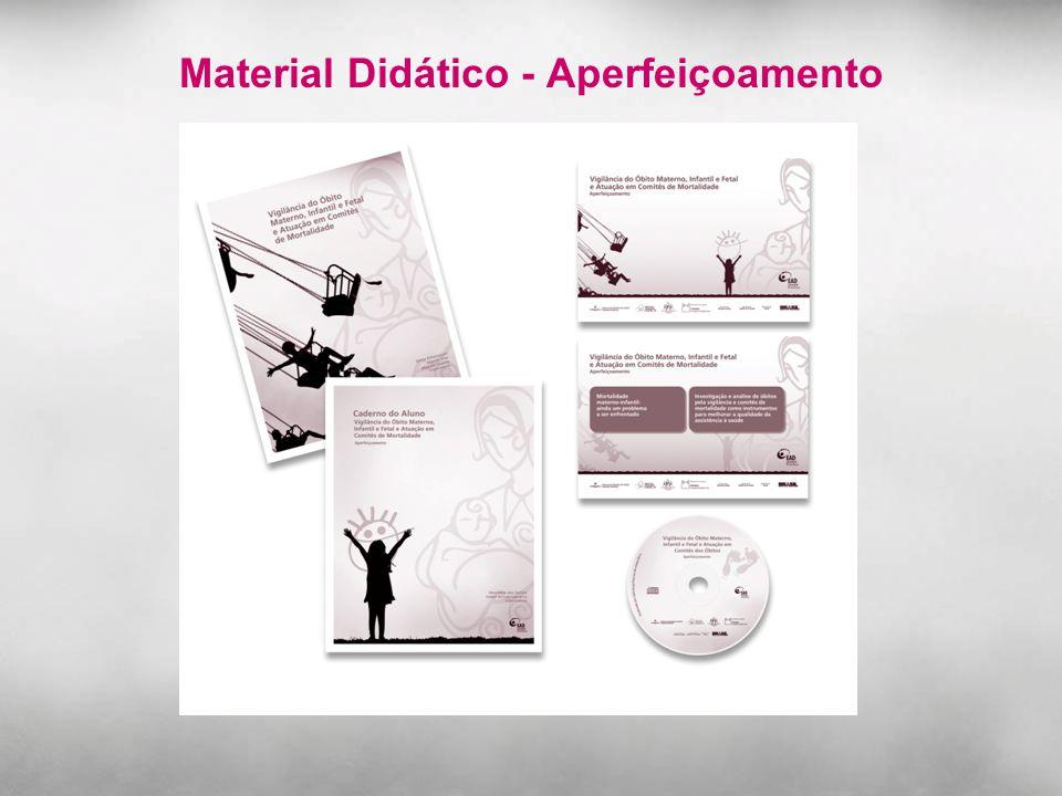 Material Didático - Aperfeiçoamento