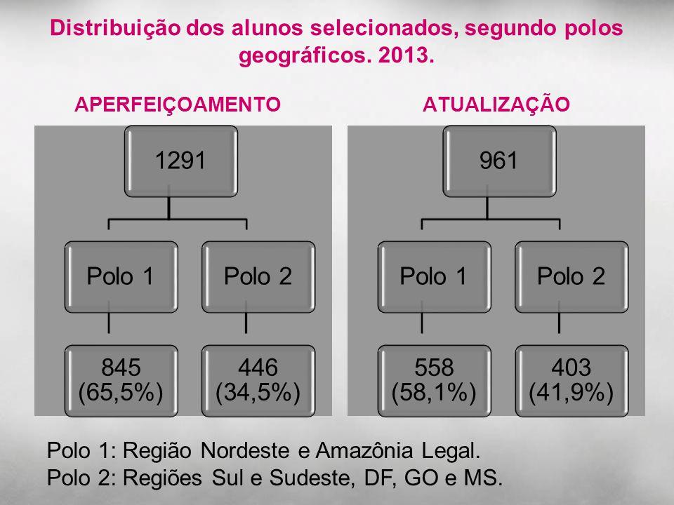 Distribuição dos alunos selecionados, segundo polos geográficos. 2013.
