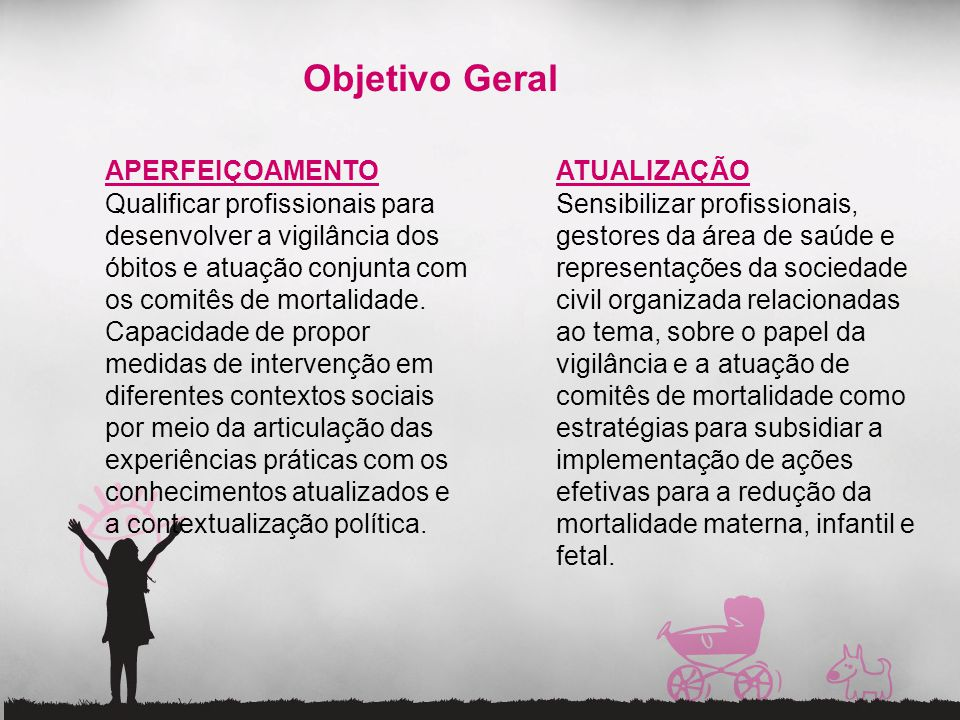 Objetivo Geral APERFEIÇOAMENTO