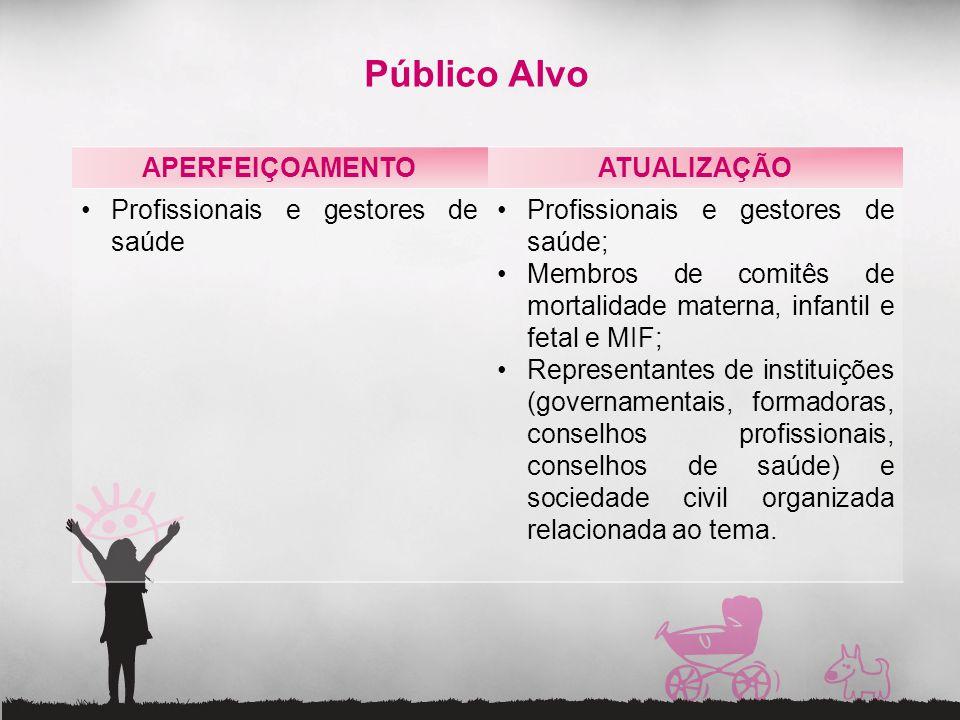 Público Alvo APERFEIÇOAMENTO ATUALIZAÇÃO