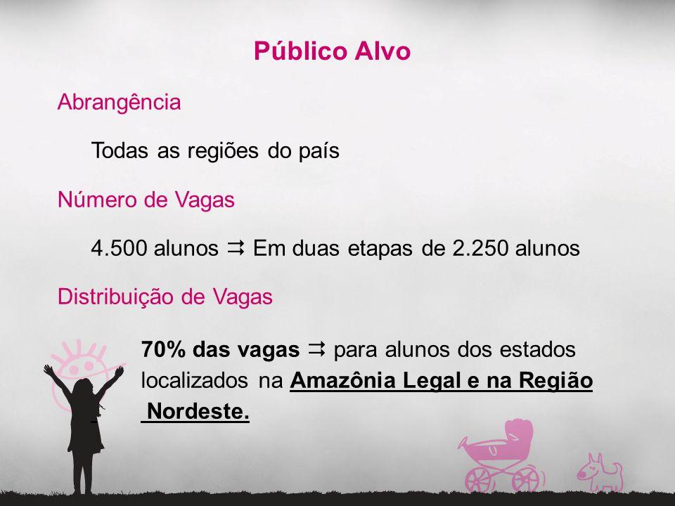 Público Alvo Abrangência Todas as regiões do país Número de Vagas