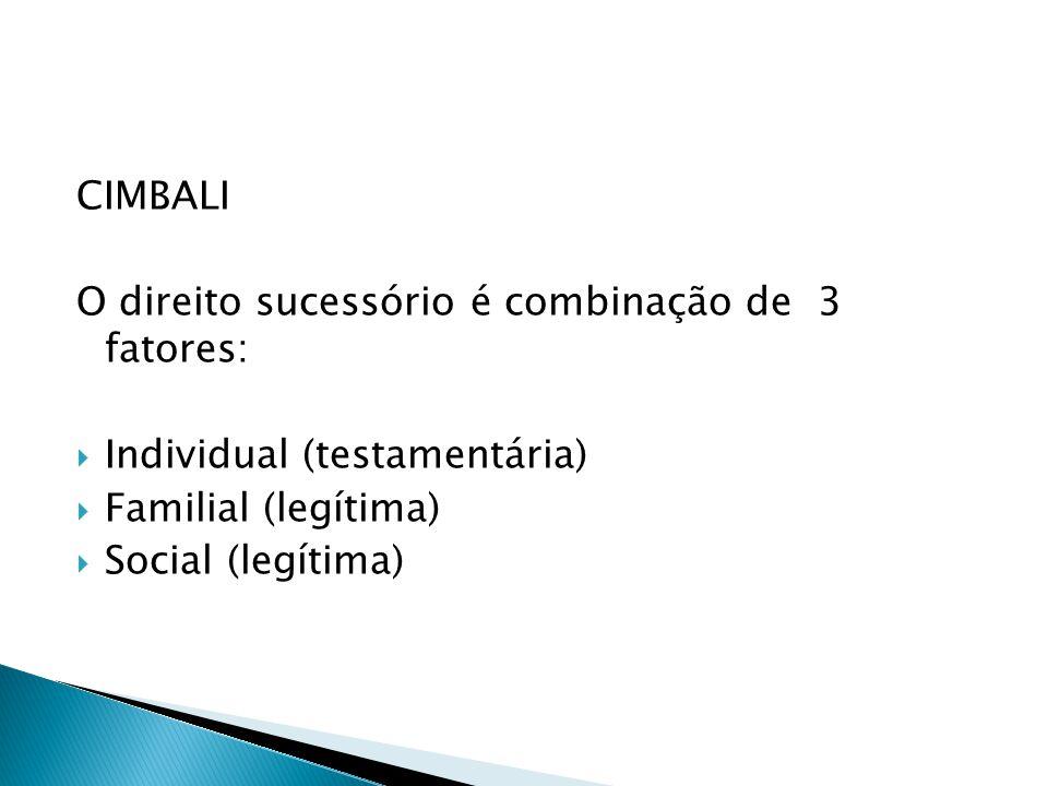 CIMBALI O direito sucessório é combinação de 3 fatores: Individual (testamentária) Familial (legítima)