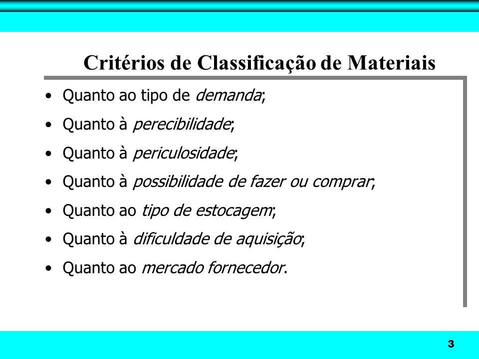 Critérios de Classificação de Materiais
