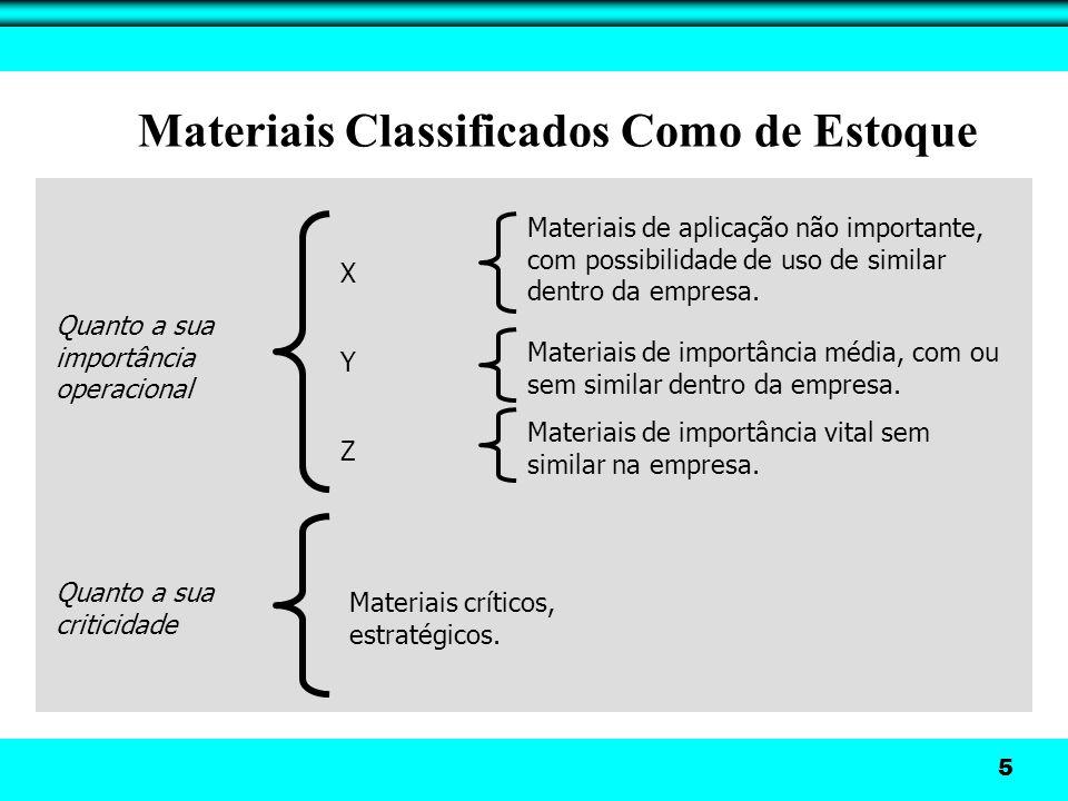 Materiais Classificados Como de Estoque