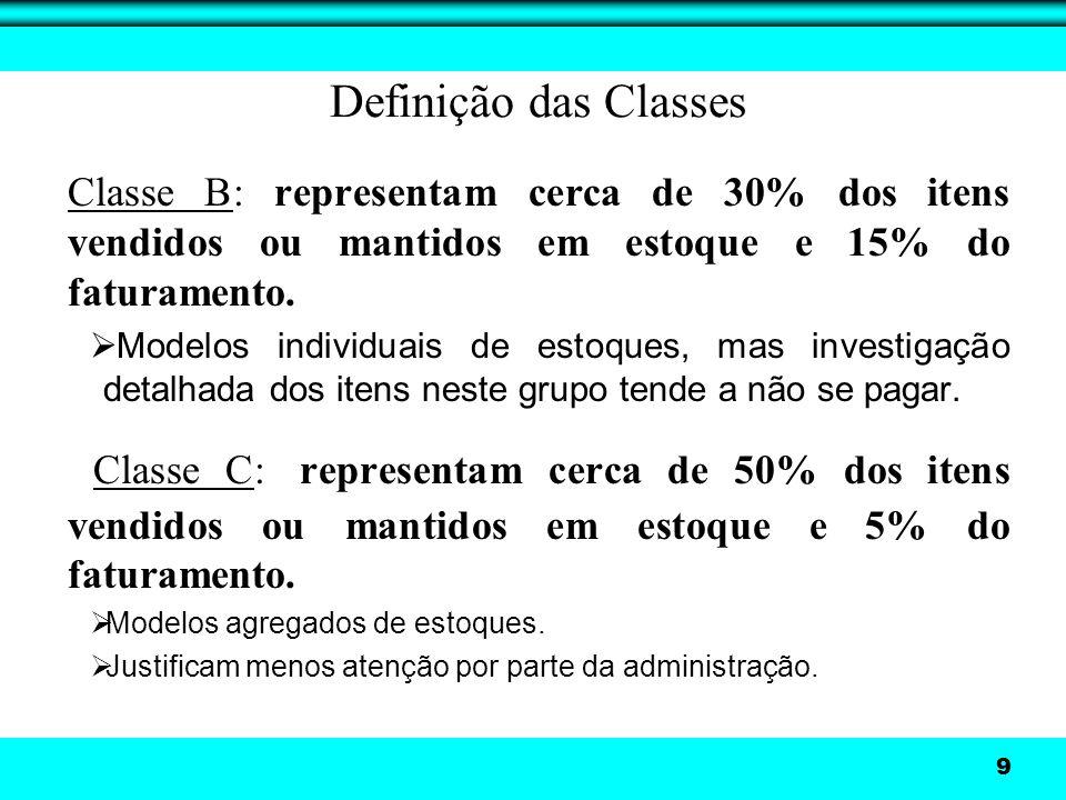 Definição das Classes Classe B: representam cerca de 30% dos itens vendidos ou mantidos em estoque e 15% do faturamento.