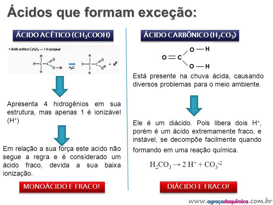 ÁCIDO ACÉTICO (CH3COOH)