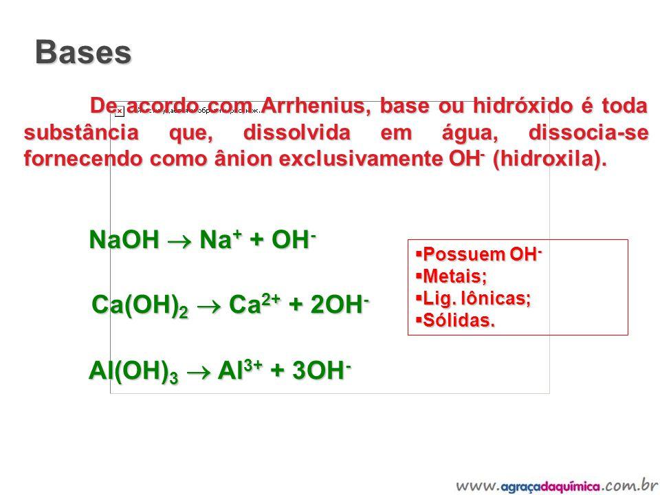 Bases NaOH  Na+ + OH- Ca(OH)2  Ca2+ + 2OH- Al(OH)3  Al3+ + 3OH-