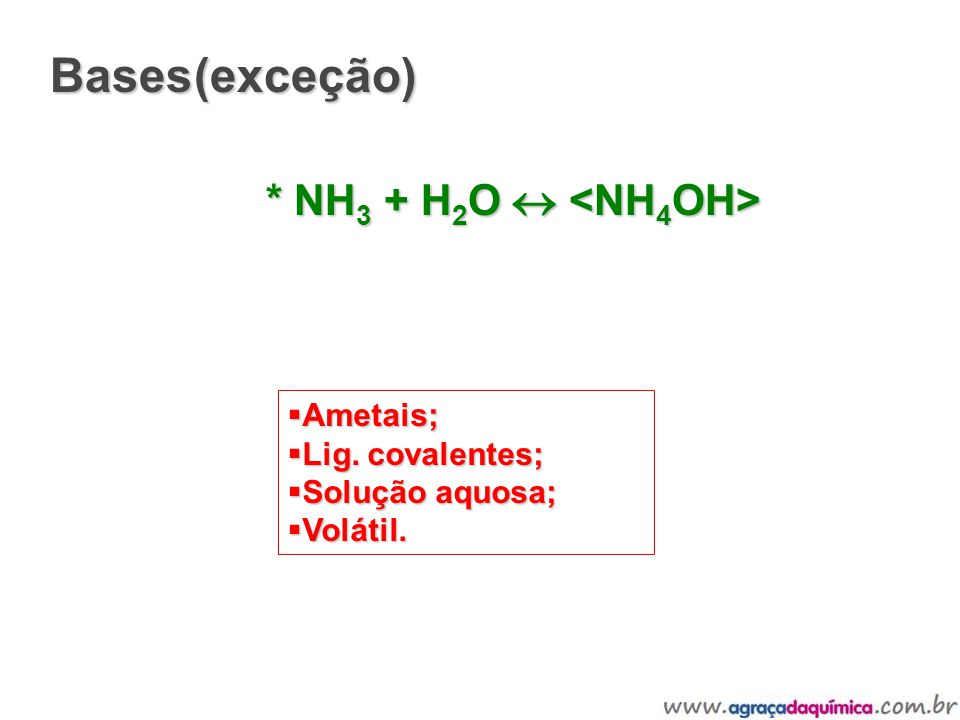 Bases (exceção) * NH3 + H2O  <NH4OH> Ametais; Lig. covalentes;