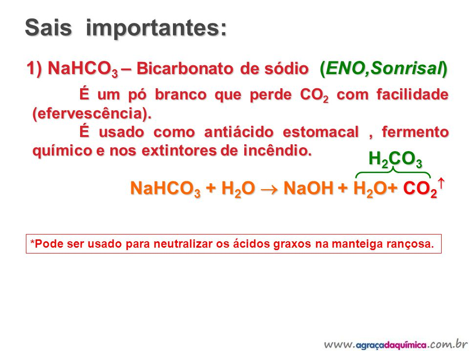 1) NaHCO3 – Bicarbonato de sódio (ENO,Sonrisal)