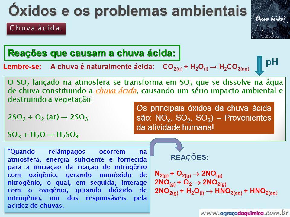Óxidos e os problemas ambientais