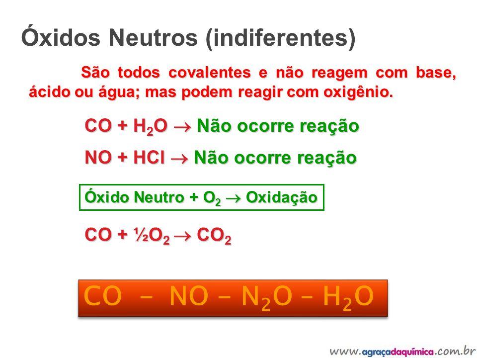 CO - NO - N2O – H2O Óxidos Neutros (indiferentes)