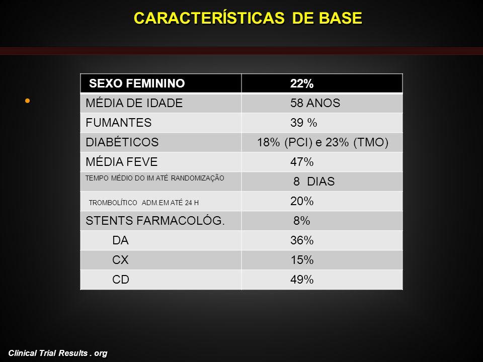 CARACTERÍSTICAS DE BASE