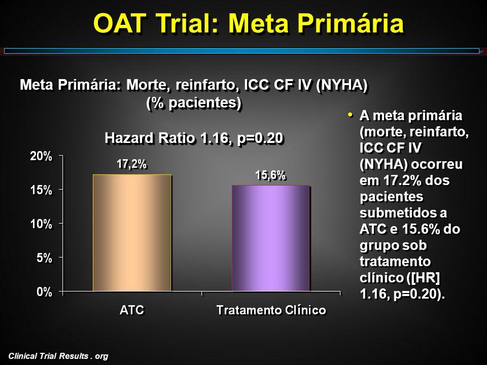 OAT Trial: Meta Primária