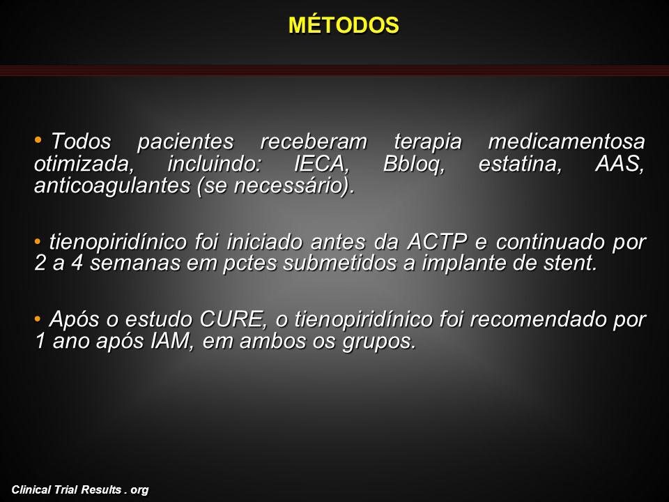 MÉTODOS Todos pacientes receberam terapia medicamentosa otimizada, incluindo: IECA, Bbloq, estatina, AAS, anticoagulantes (se necessário).