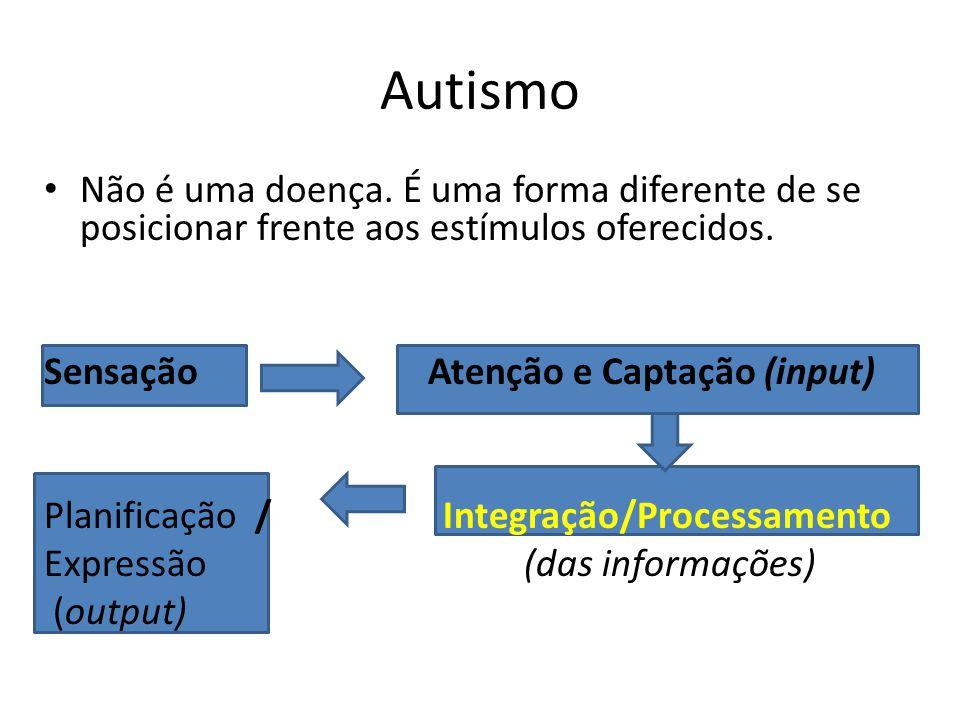 Autismo Não é uma doença. É uma forma diferente de se posicionar frente aos estímulos oferecidos. Sensação Atenção e Captação (input)