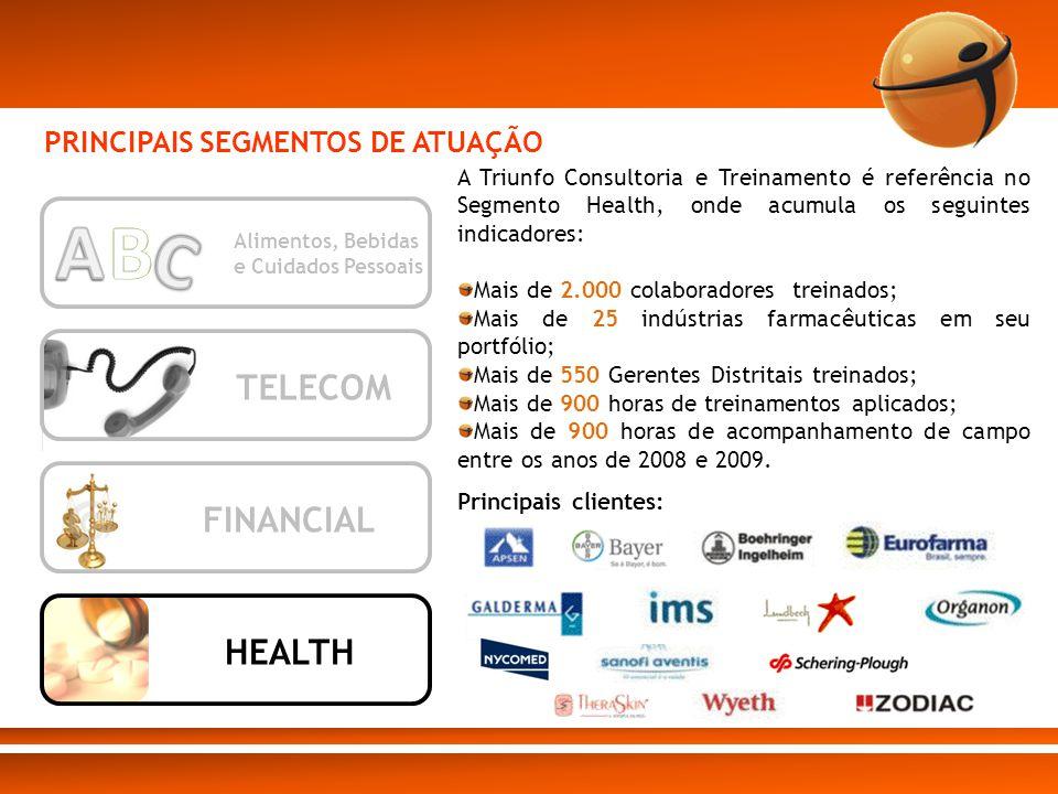 A B C TELECOM FINANCIAL HEALTH PRINCIPAIS SEGMENTOS DE ATUAÇÃO