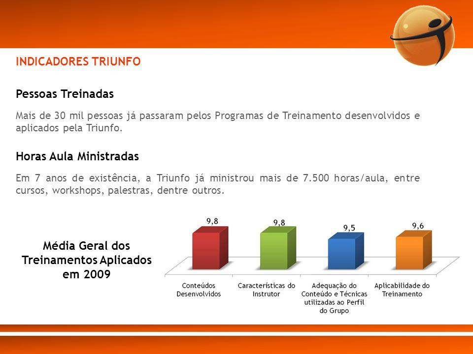 Média Geral dos Treinamentos Aplicados em 2009