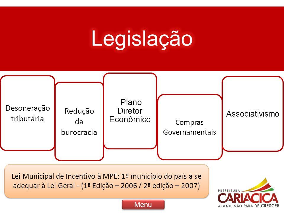Legislação Desoneração tributária Redução da burocracia