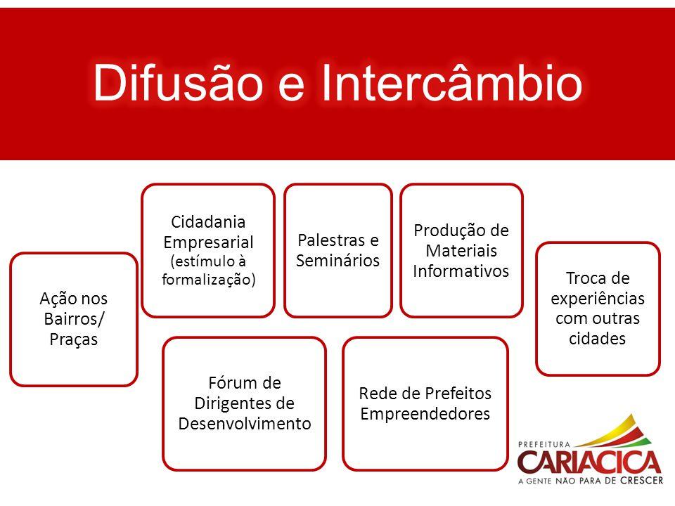 Difusão e Intercâmbio Cidadania Empresarial (estímulo à formalização)