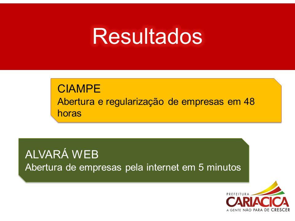 Resultados CIAMPE ALVARÁ WEB