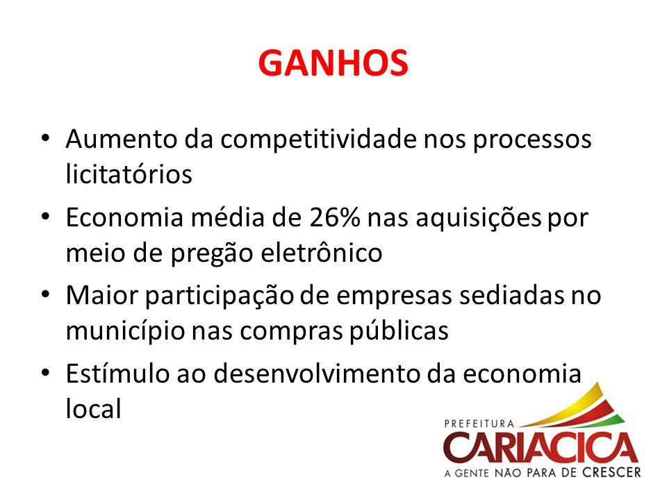 GANHOS Aumento da competitividade nos processos licitatórios