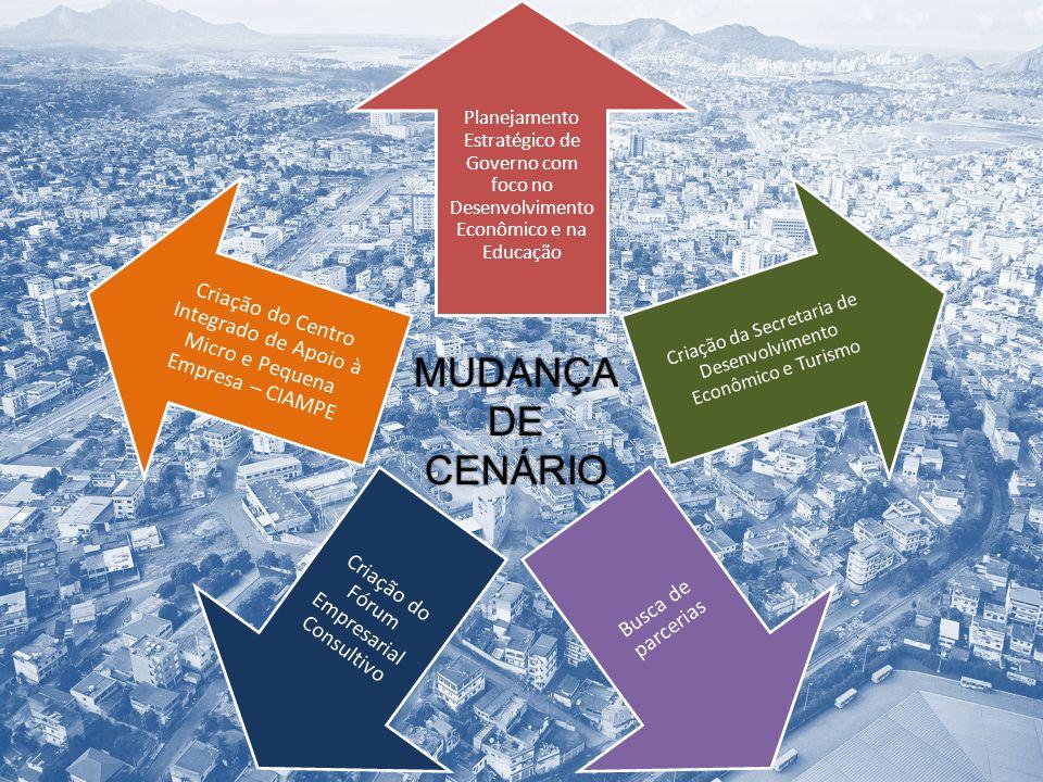Planejamento Estratégico de Governo com foco no Desenvolvimento Econômico e na Educação