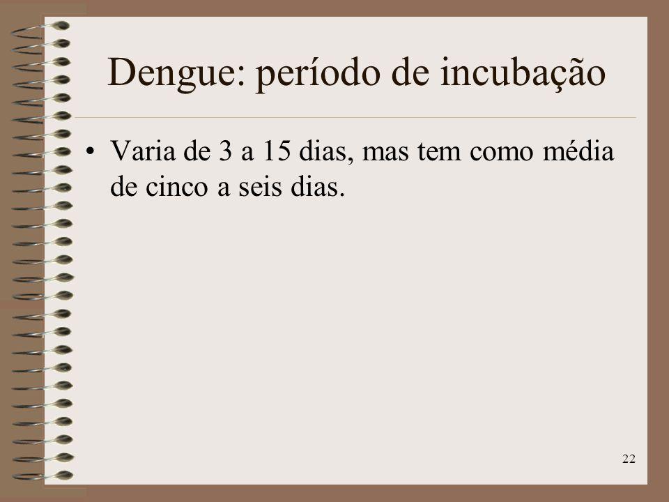 Dengue: período de incubação