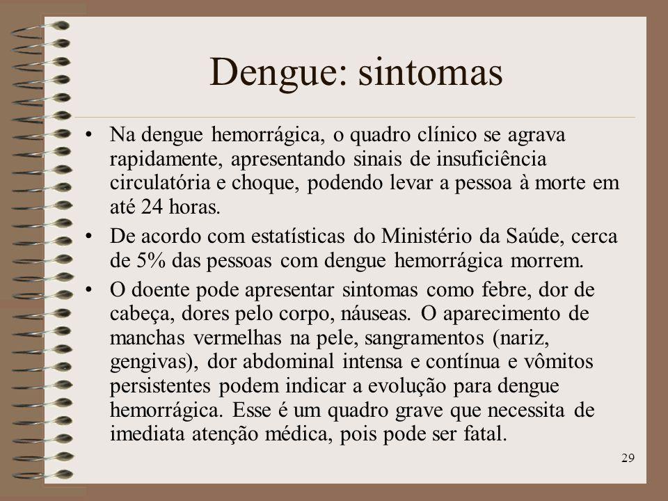 Dengue: sintomas