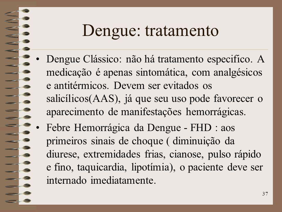 Dengue: tratamento
