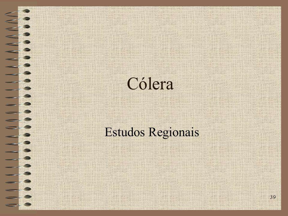 Cólera Estudos Regionais