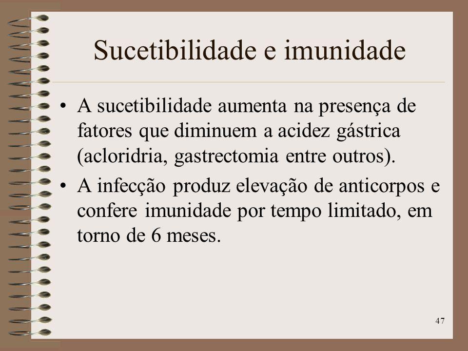Sucetibilidade e imunidade