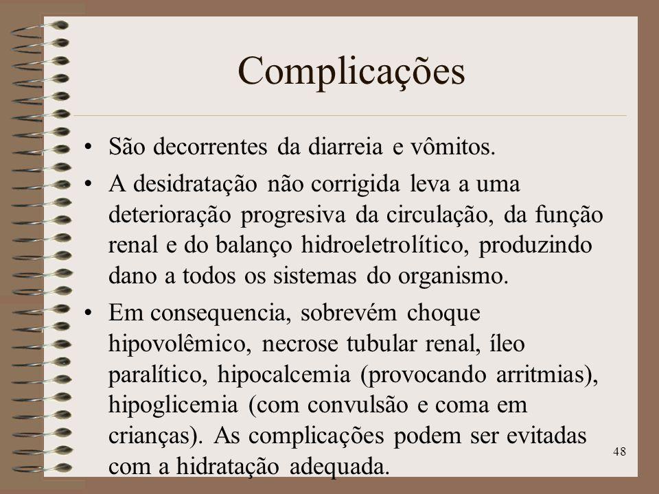 Complicações São decorrentes da diarreia e vômitos.