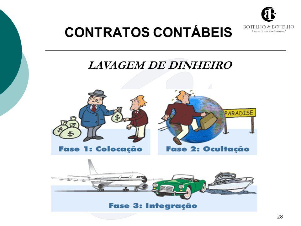 CONTRATOS CONTÁBEIS LAVAGEM DE DINHEIRO Botelho e Botelho Advogados