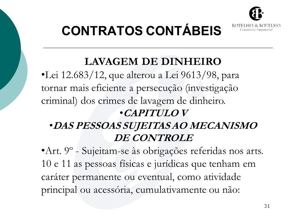 DAS PESSOAS SUJEITAS AO MECANISMO DE CONTROLE