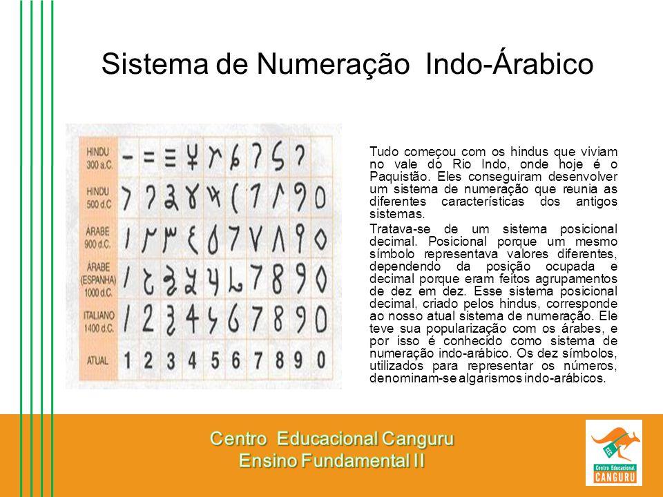 Sistema de Numeração Indo-Árabico